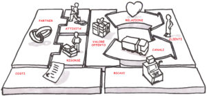 img-business-model-canvas